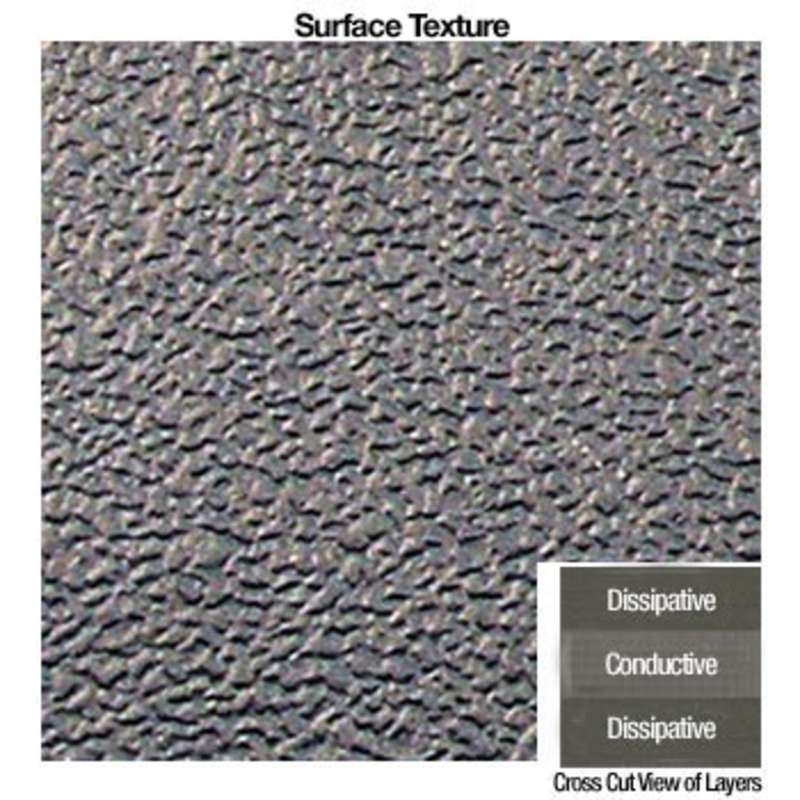 "Dissipative Floor Roll, Grey, 6 x 50' x 3/16"" Thick"
