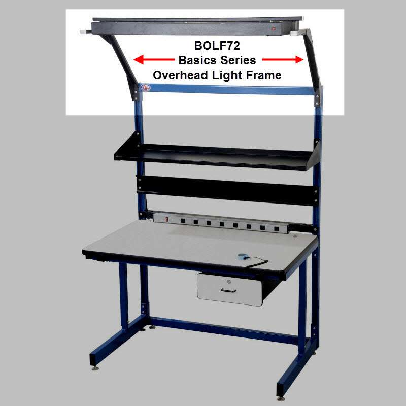 "Overhead Dual Bulb Light and Frame for 72""L Basics Bench, Bulbs Not Included"